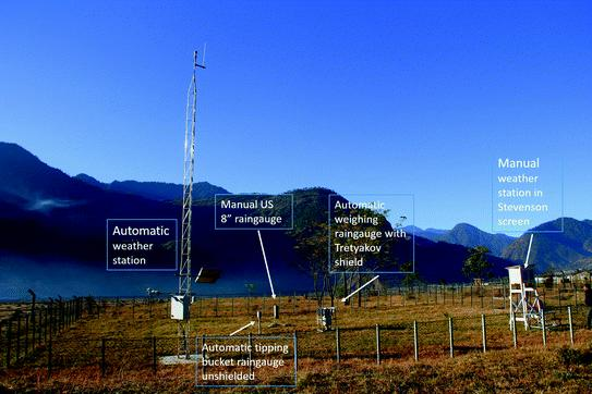 India Hydrological And Meteorological Equipment Market