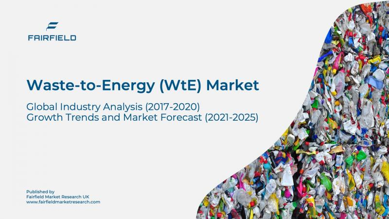 $ 36,266.6 Million Growth Expected in Waste-to-Energy (WtE)