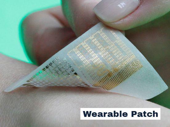 Wearable Patch Market