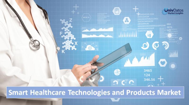 Smart Healthcare Market