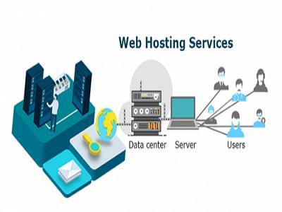 Web Hosting Services Market