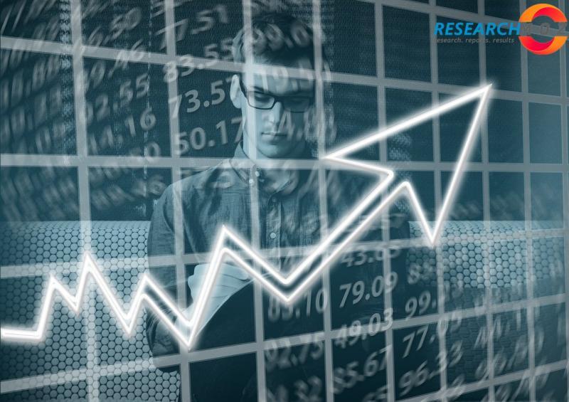 Hardware Security Module Market Growth Strategies, Rising