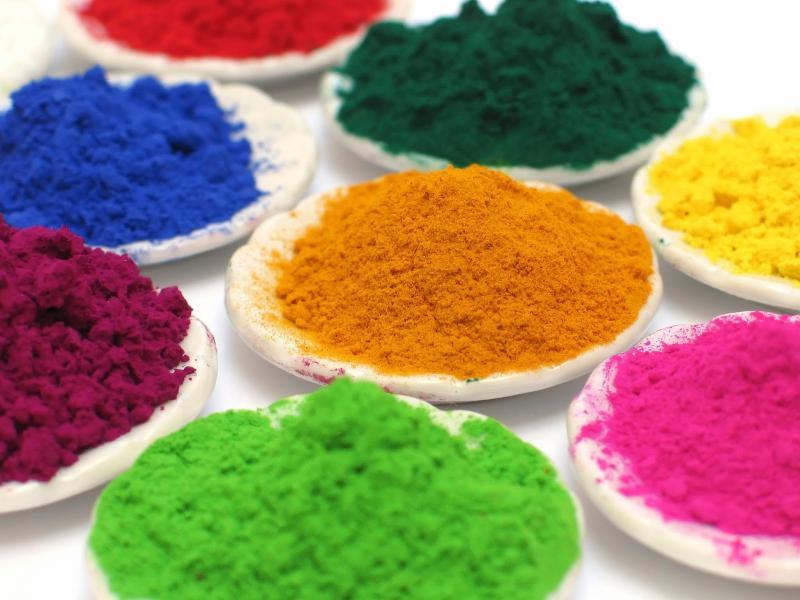 Complex Inorganic Pigments Market SWOT Analysis, Key