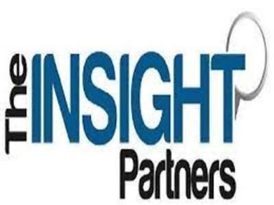 Punnet Packaging Market Key Business Strategies by Leading