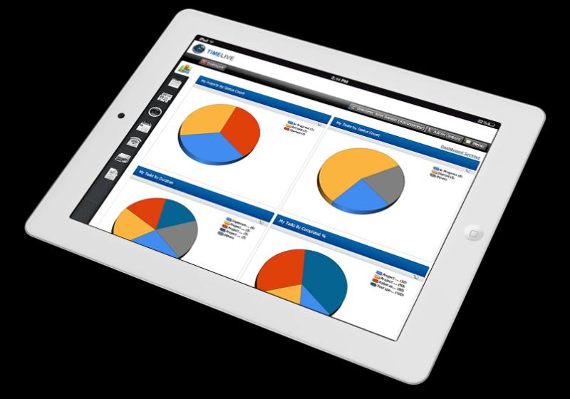 Time And Expense Tracking Software Market 2021-2027: Trend