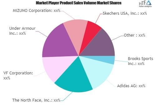 Sporting Goods Market