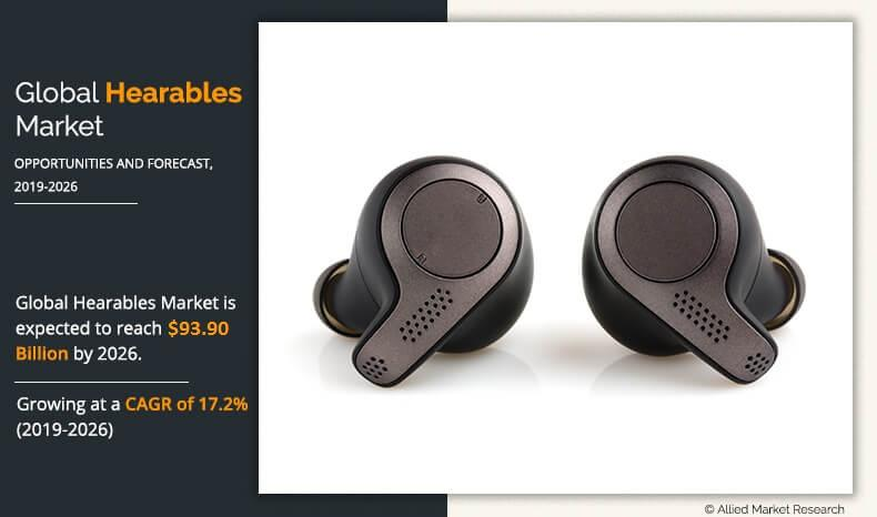 Hearables Market Report 2021 By Key Players, Types,