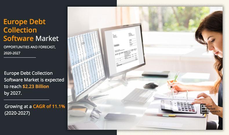 Europe Debt Collection Software Market Statistics, CAGR,