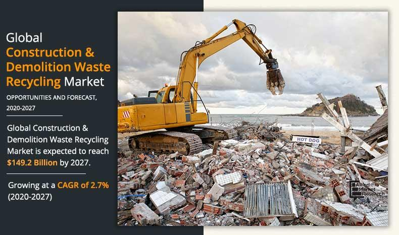 Construction & Demolition Waste Recycling Market