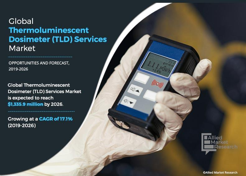 Thermoluminescent Dosimeter (TLD) Services Market