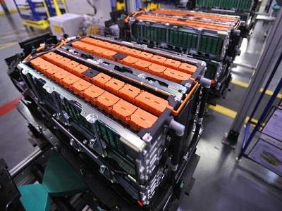 Lithium-ion Battery Manufacturing Market