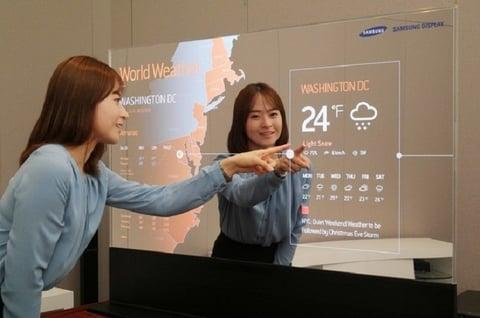 Smart (Digital) Mirrors Market