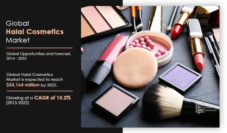 Halal Cosmetics Market