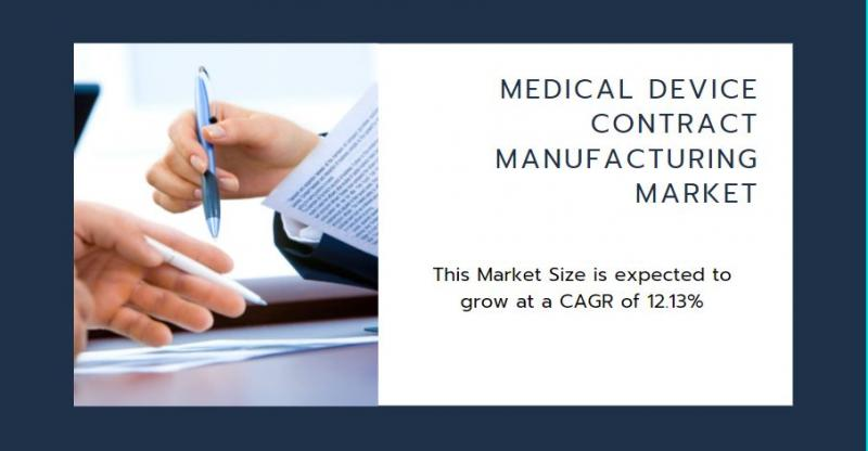 Medical Device Contract Manufacturing Market Report, Size,