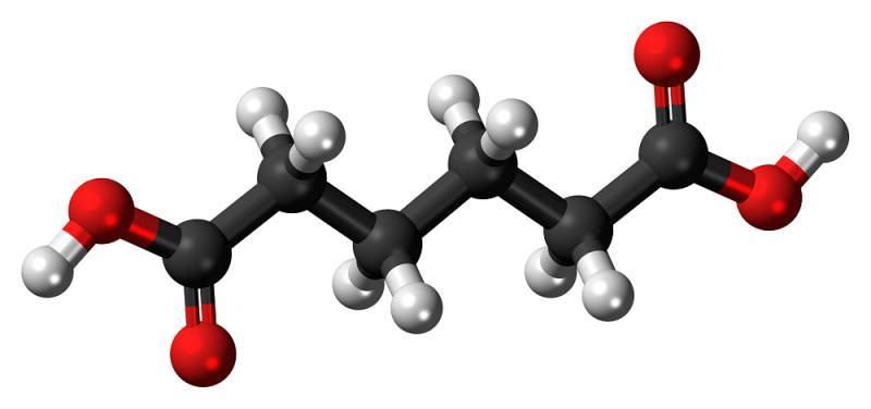 Adipic Acid Market