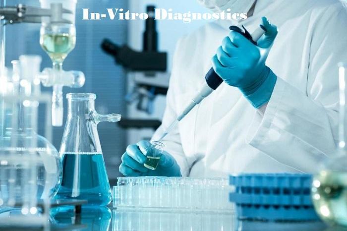 In-Vitro Diagnostics Market