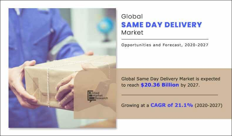 Same Day Delivery Demand