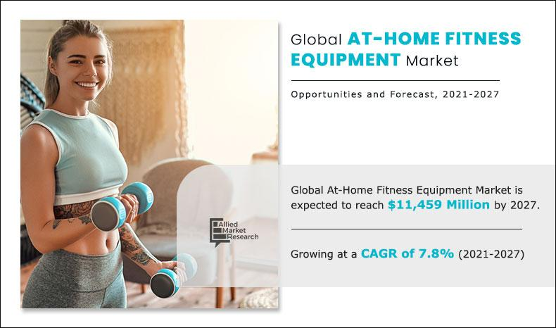 What will be the At-Home Fitness Equipment market Size From 2021