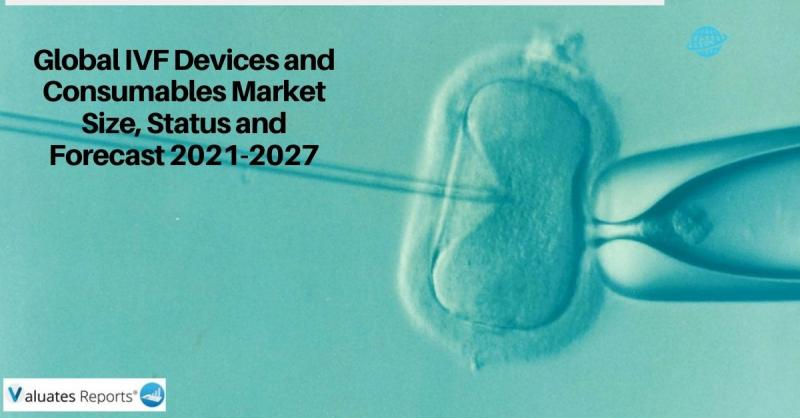 Global IVF Devices and Consumables Market Size, Status