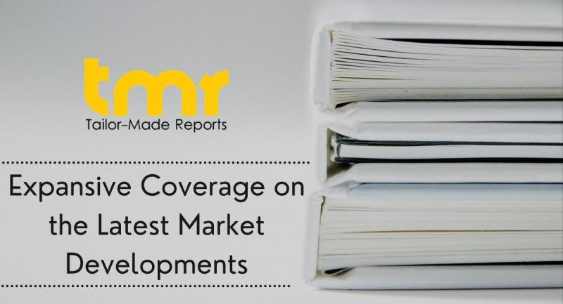 Food Grade Lactic Acid Market Worldwide Survey On Product Need