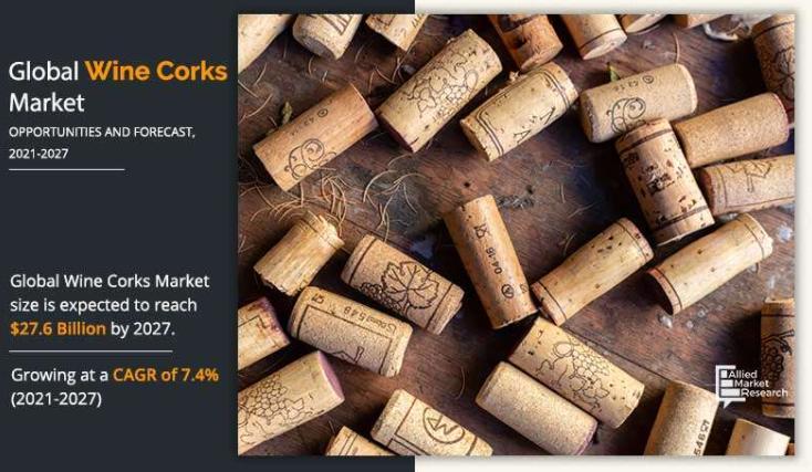 Wine Corks Market