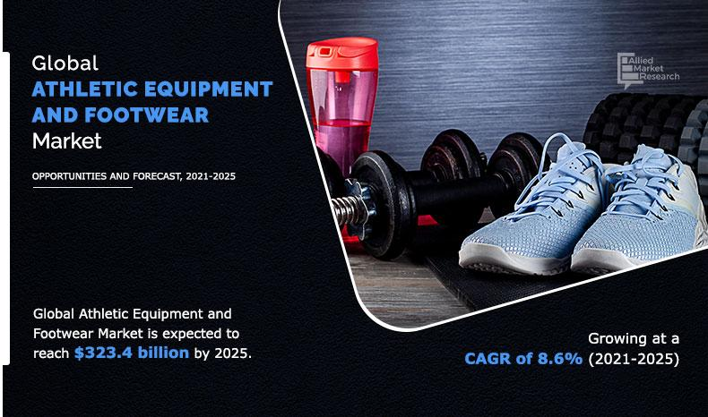 Athletic Equipment and Footwear Market
