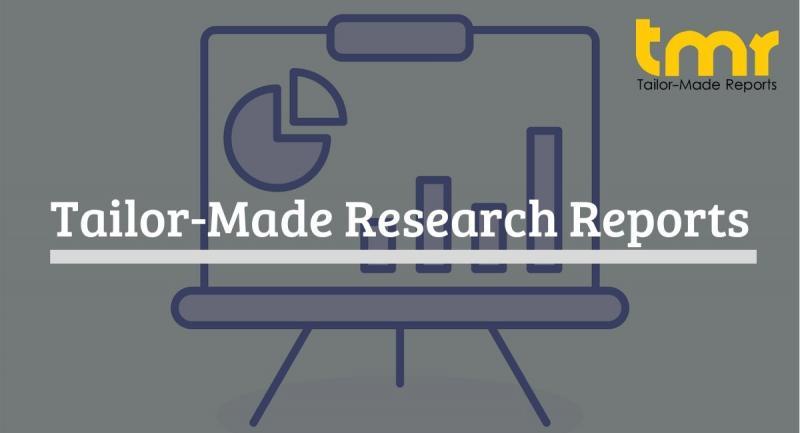 Food Grade Malic Acid Market Segmentation, Regional Dynamics