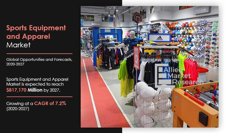 Sports Equipment and Apparel Market Expected to Reach $817,170