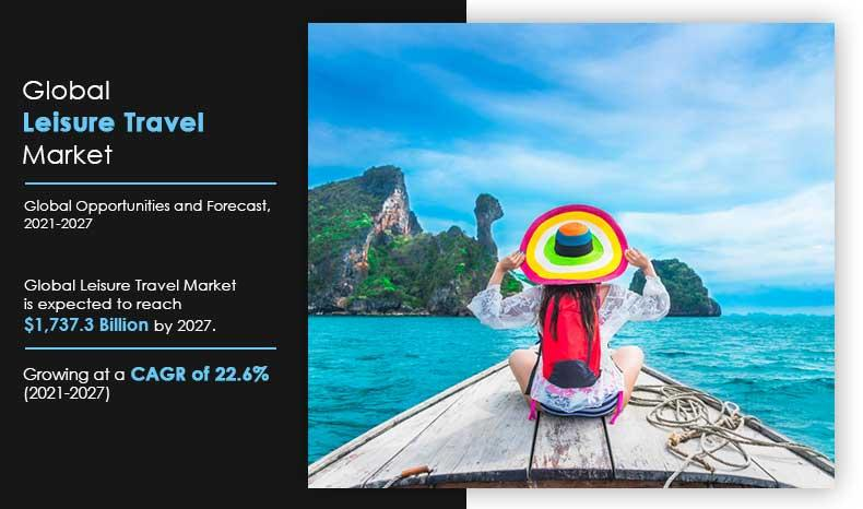Leisure Travel Market Expected to Reach $1,737.3 Billion