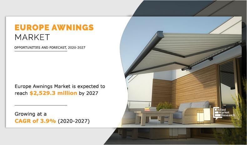 Europe Awnings Market