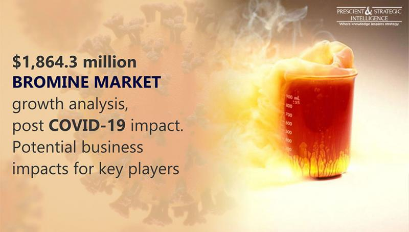 Bromine Market Predicted to Exhibit Huge Expansion