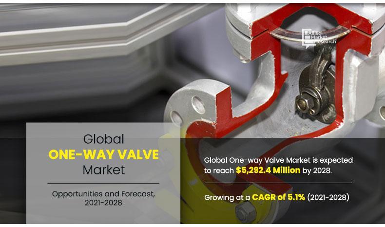 One-Way Valve Market