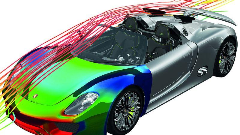 Automotive Simulation Models (ASM)