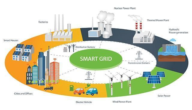 Smart Grid Sensors Market 2021   With COVID-19 Pandemic Analysis