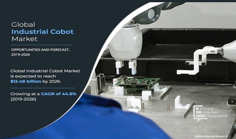 Industrial Cobot Market by Business Development, Innovation