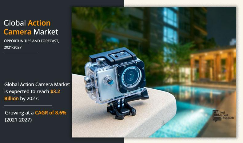 Action Camera Market is expected to reach $3.2 billion by 2027—
