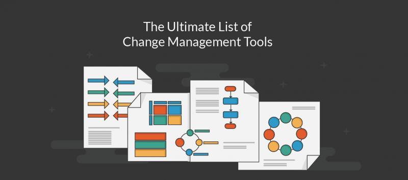 Organizational Change Management Software Market is Going