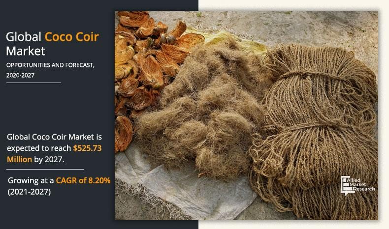 Coco Coir Market