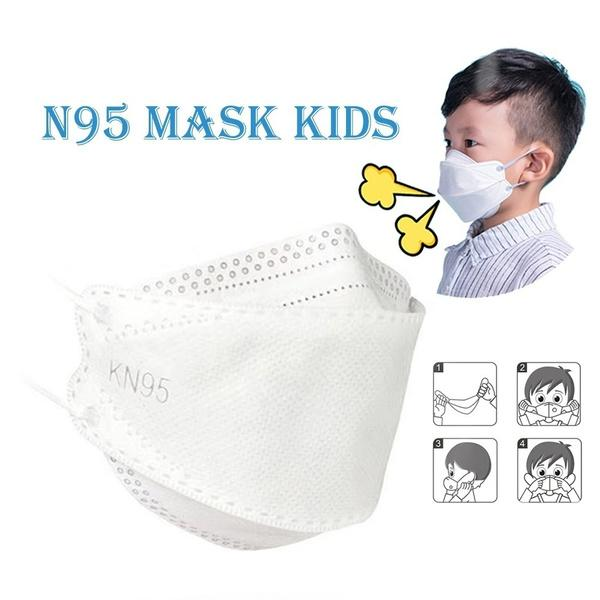 N95 Children Mask Market Future Growth, Companies, Regional