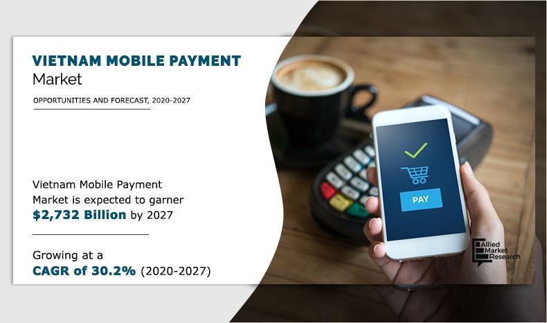 Vietnam Mobile Payment Market 2020-2027