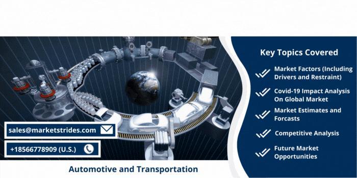 Automotive Brake Parts Market
