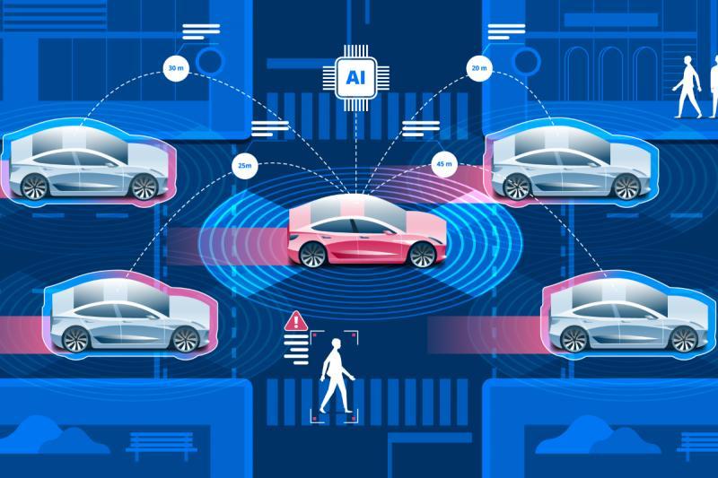 global Autonomous Car Market