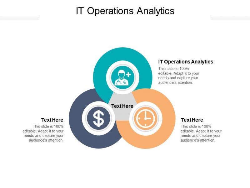 It Operations Analytics