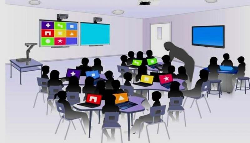 Education Technology and Smart Classroom