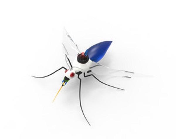 COVID-19 Impact on Nano Drones Market