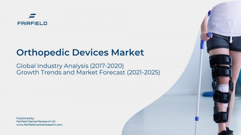 Orthopedic Devices Market to Reach US$ 59,688.8 Million,