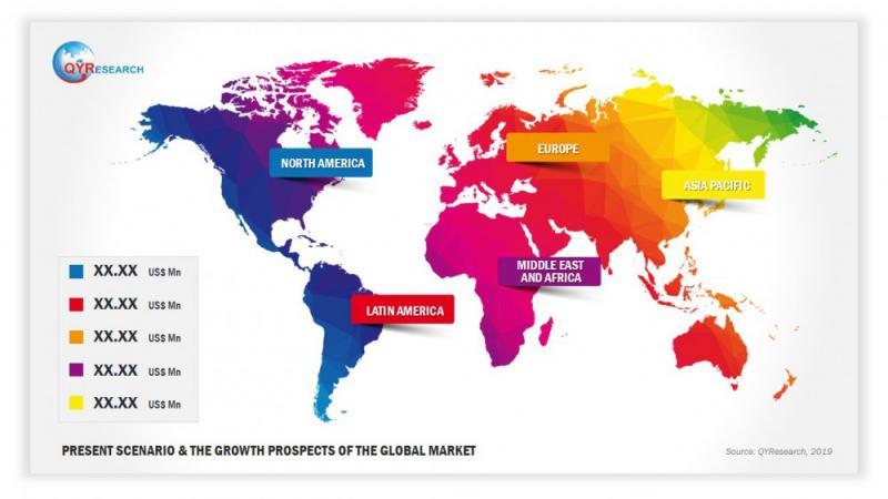 Core Graphics Market Trend, Size, Analysis, Forecast 2021-2027