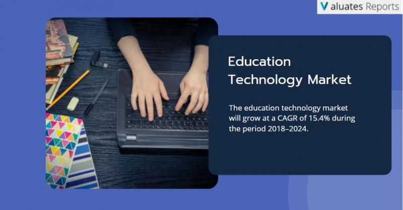 Education Technology Market Size, Companies   Valuates Reports