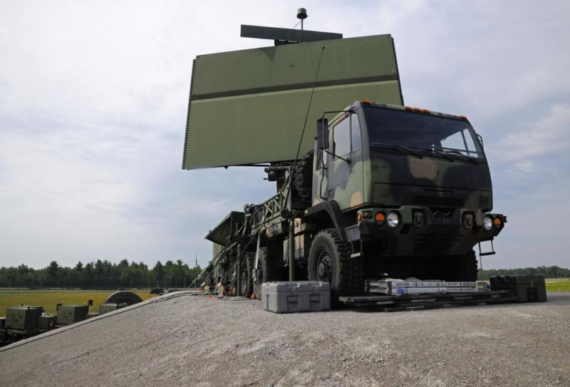 Global Medium Radar System Market