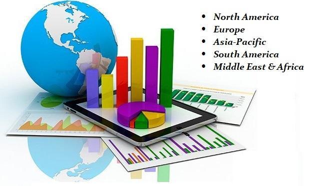 Online Travel Booking Platform Market Revenue of Top Companies